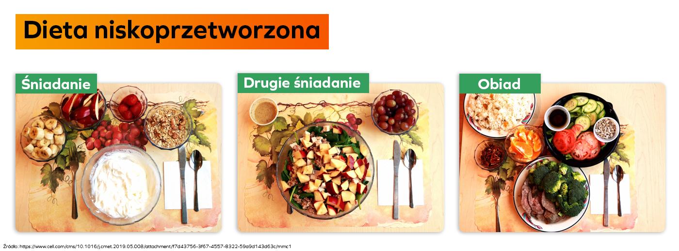 Dieta niskoprzetworzona