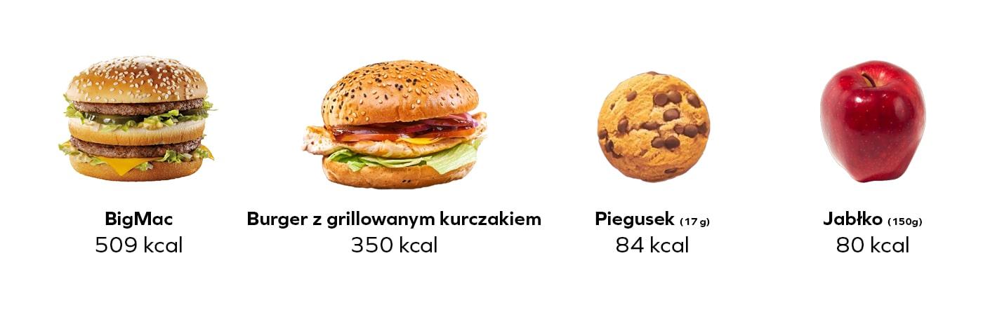 BigMac Burger Piegusek Jabłko