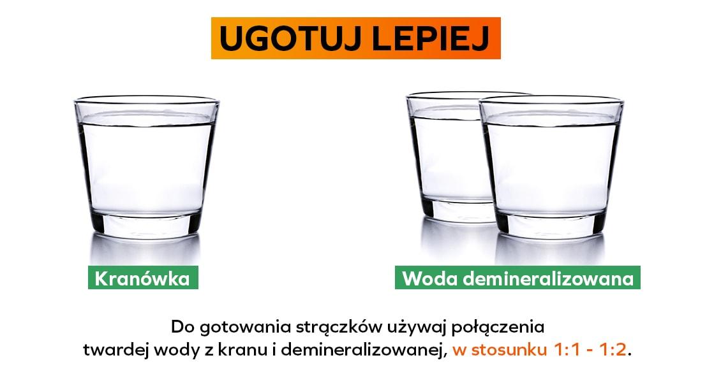Szklanki wody