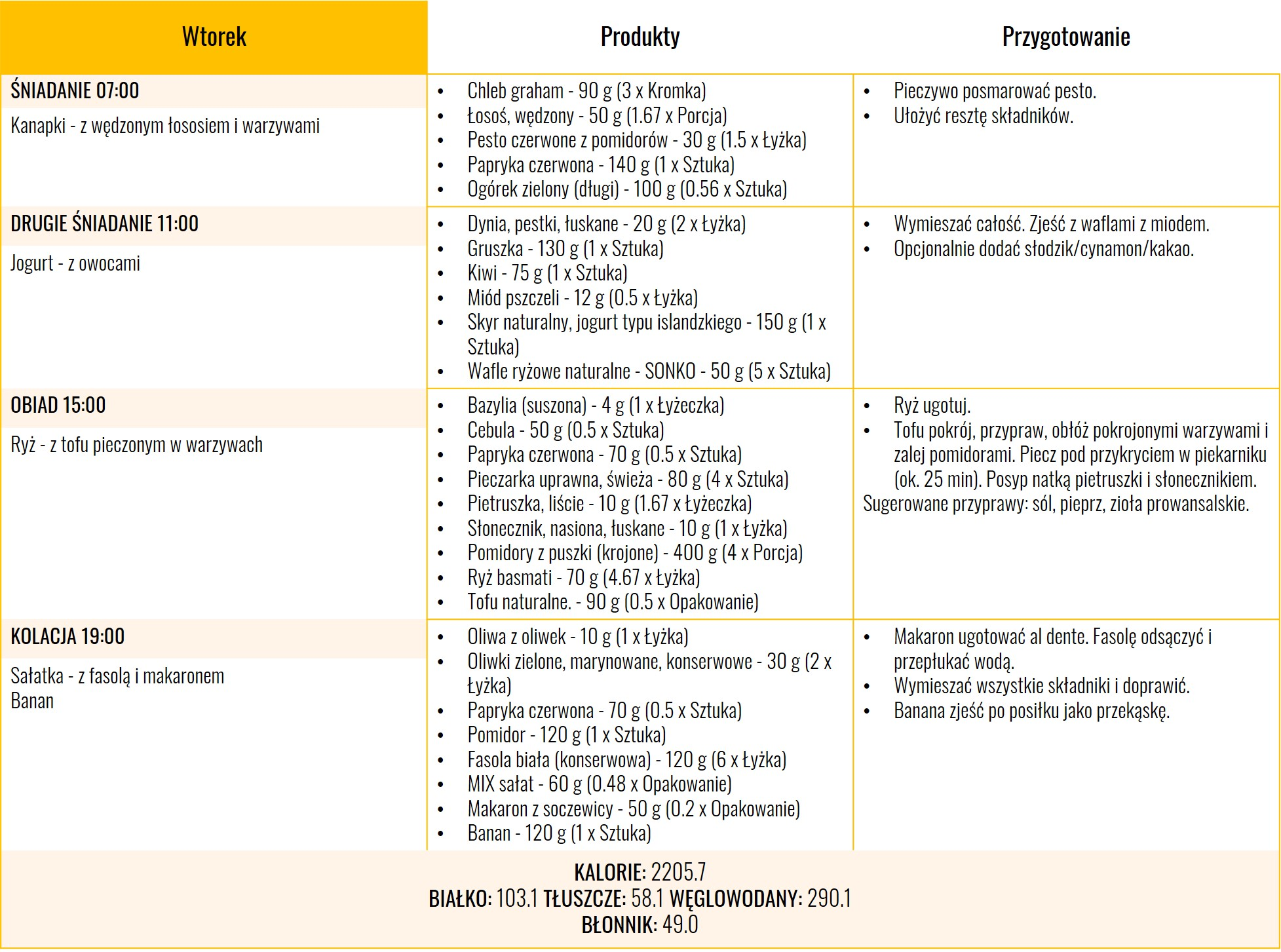 Dieta fleksitariańska 2200 kcal - dzien drugi
