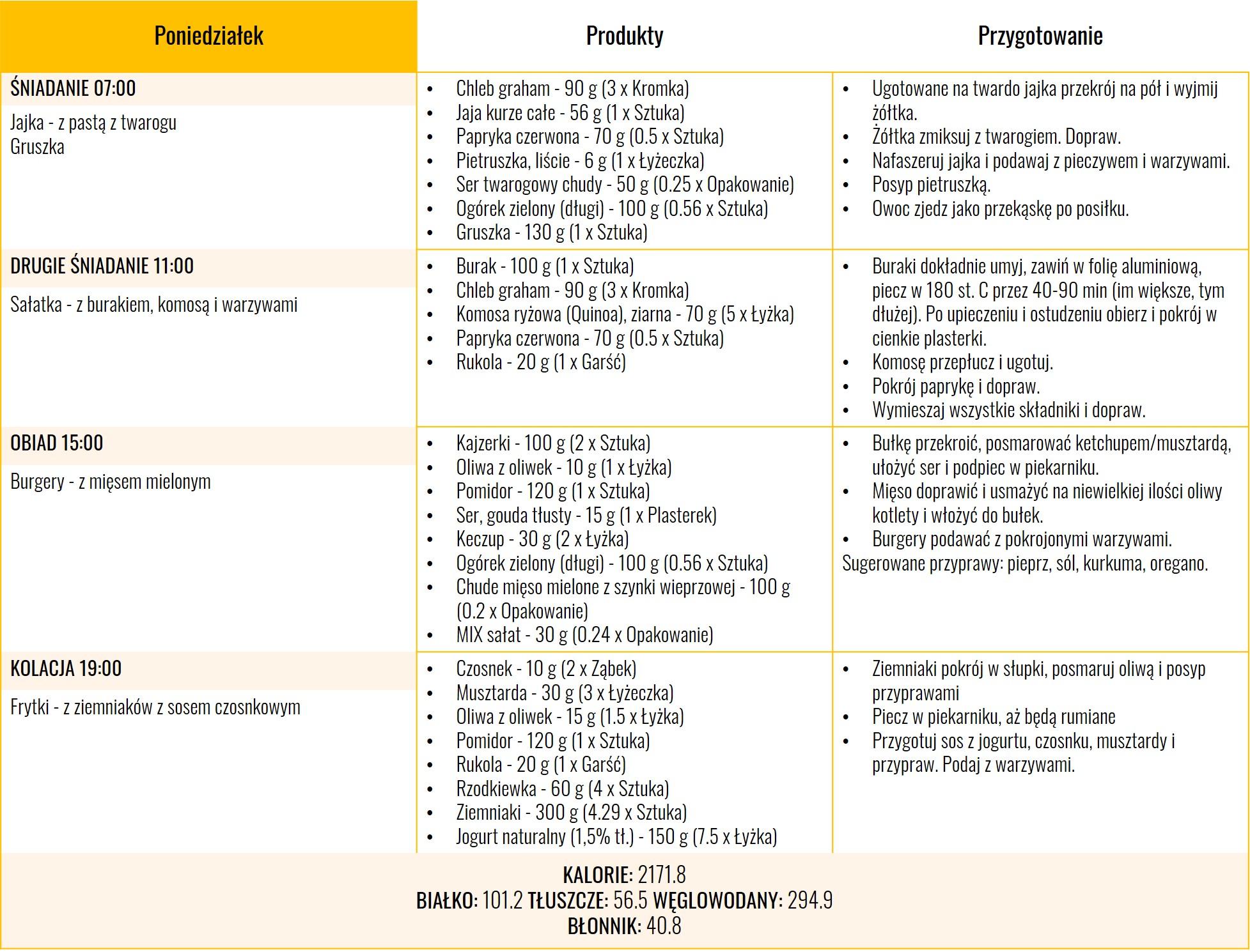 Dieta fleksitariańska 2200 kcal - dzien pierwszy